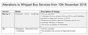 Changes to Whippet Bus Services from 10th November 2018