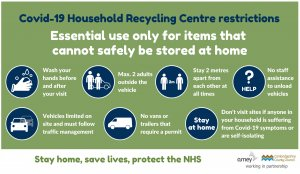Household Recycling Centre will be open for essential use only.
